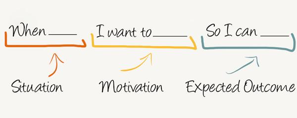Musteri Deneyimi Haritaları - Motivasyonlar ve Beklenen Çıktı