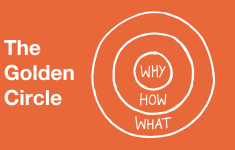 altin-cember-the-golden-circle-simon-sinek
