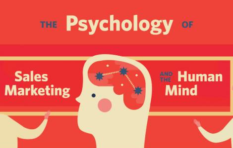 pazarlama ve psikoloji ile ilgili görsel